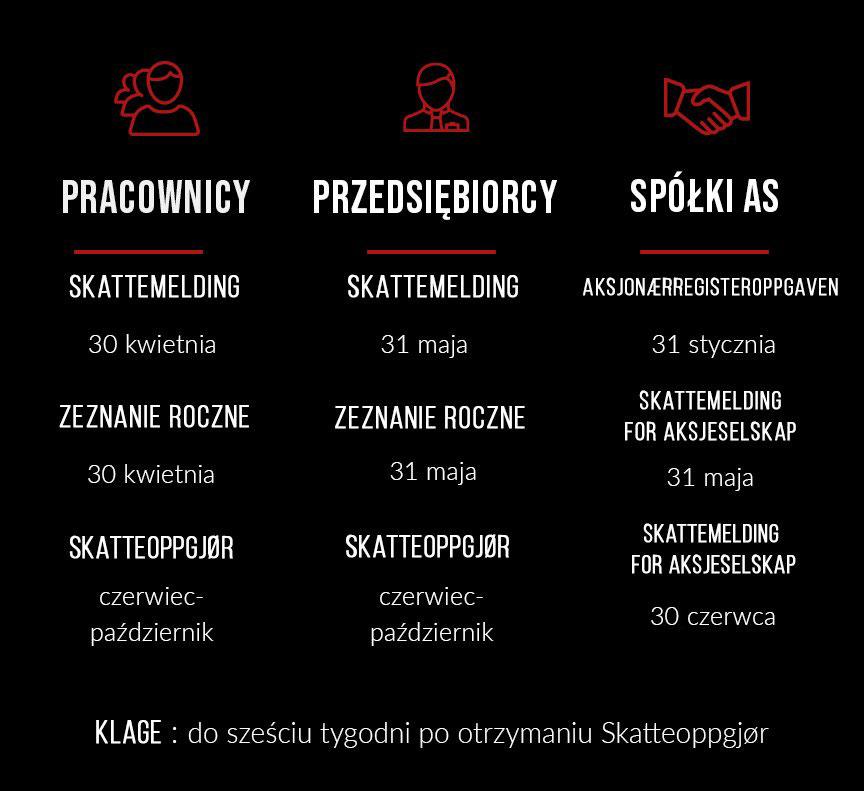 Quali - obsługujemy Twój biznes w Norwegii
